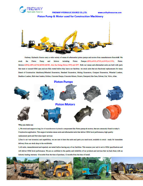 Piston Pump and motor used for Construction machinery